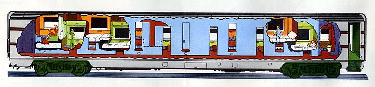 Railforum The Slumbercoach Read All About It
